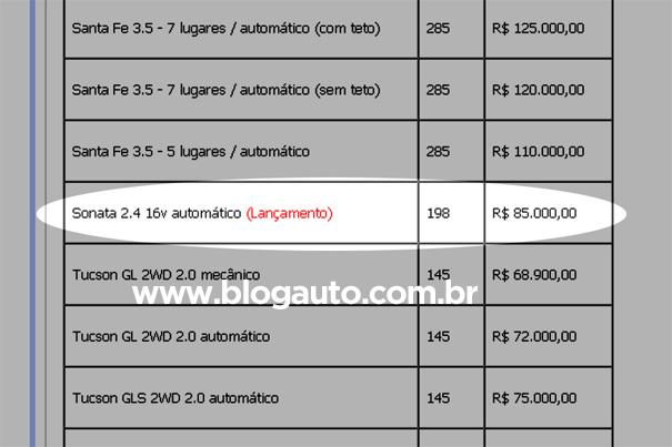 Novo Hyundai Sonata R 85 000 Na Tabela E R 105 000 Na Loja Blogauto