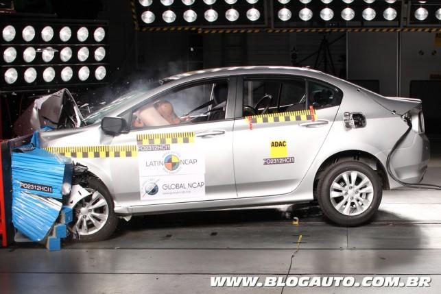 Honda City no Latin NCAP