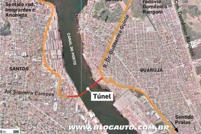 Túnel Santos Guarujá