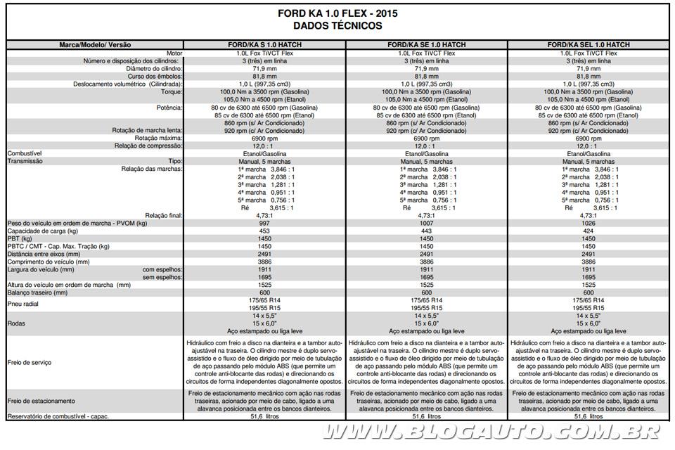 Ford Ka Hatch 2015 – Ficha Técnica Clique Para Ver Maior