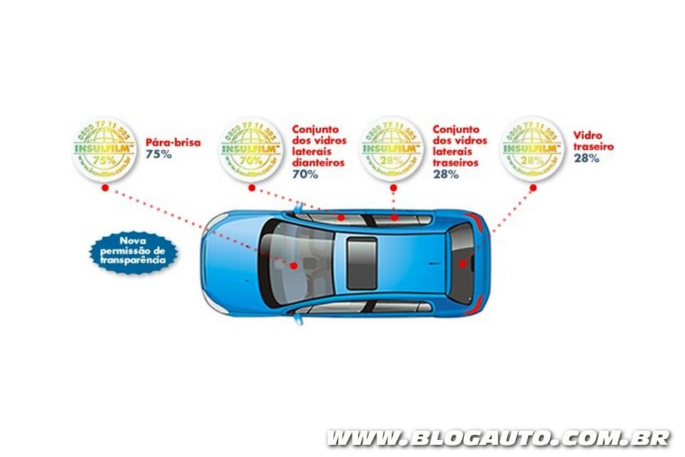 Saiba o limite do insulfilm para seu carro