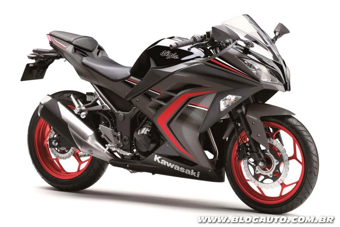 Tabela de preços das motos da Kawasaki