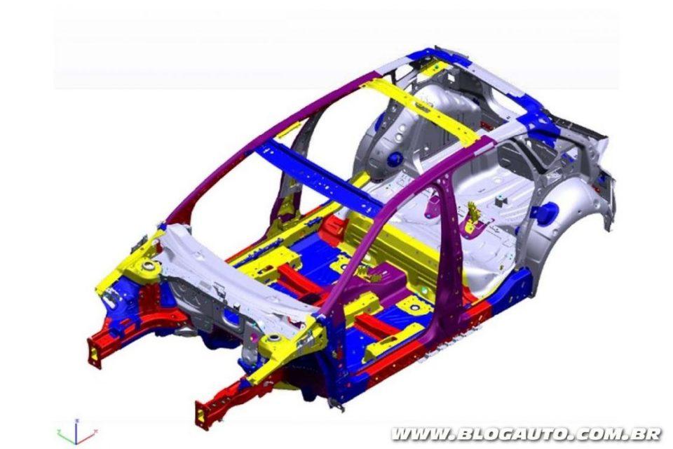 Estrutura do Volkswagen Polo 2018
