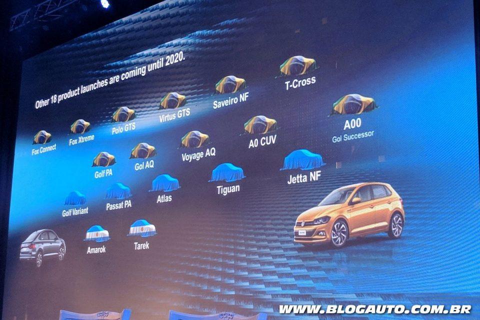 Cronograma de lançamentos da Volkswagen para o Brasil