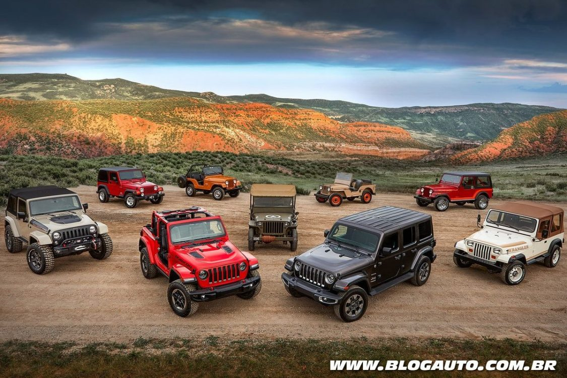 Fernando Calmon – Novo Jeep sete lugares, quer vender seu carro?