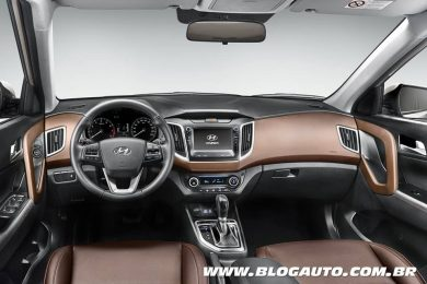 Hyundai Creta 2020 Launch Edition