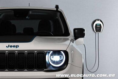 Jeep Renegade 4xe e Compass 4xe